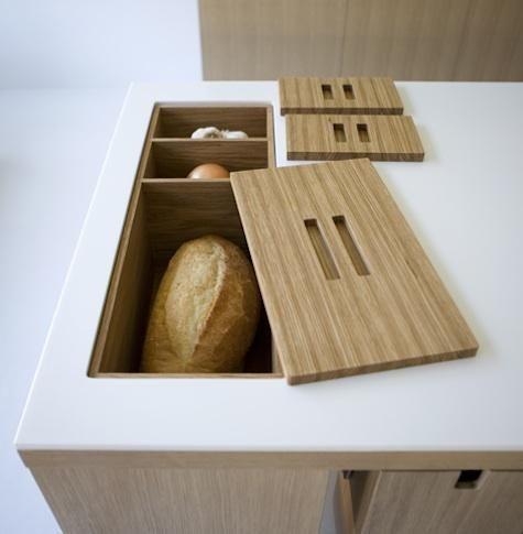 Ekmek Bölmeleri
